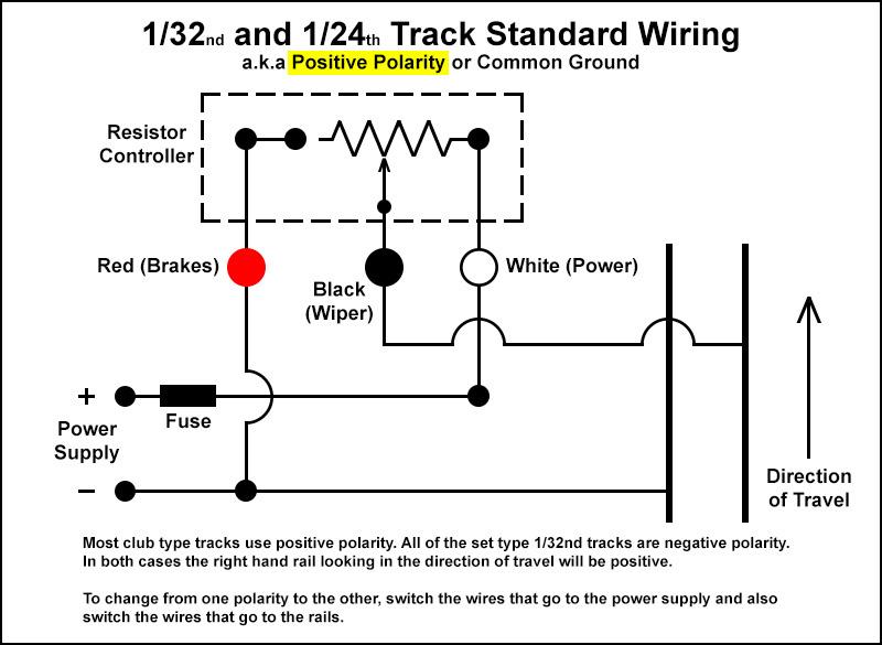 Simple track wiring diagram! | Slot Cars Forum | Advanced Wiring Slot Car Track |  | Slot Forum