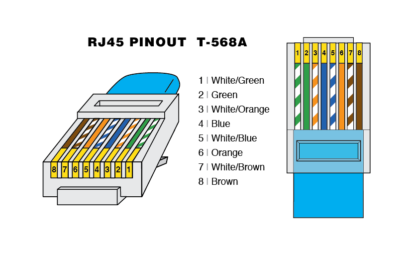 rj45 t568a - gaydon - gallery - slotforum cat5 female connector wiring diagram